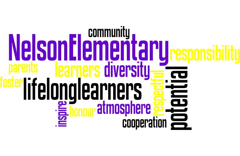 Mission Statement Wordle